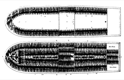 black history month schiavi afroamericani cultura storia